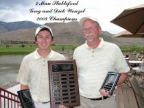 2008 2 Man Stableford